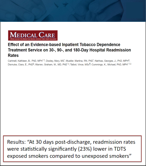 Case Study Download - 180-Day Hospital Readmission Rates - TelASK